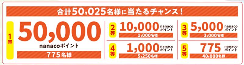 nanaco9月以降のキャンペーン内容